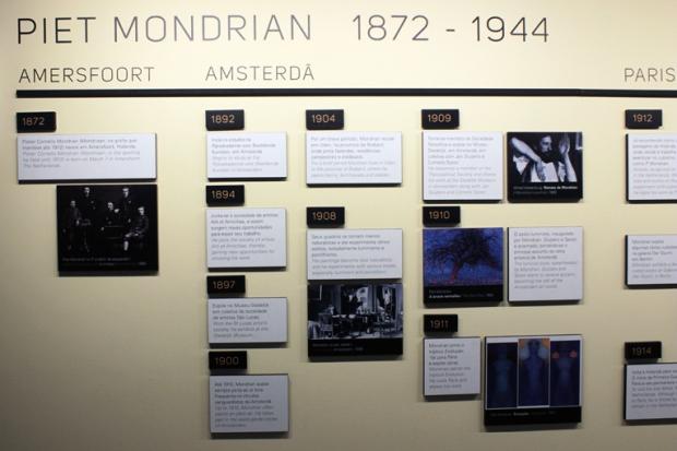 Linha do tempo de Mondrian.