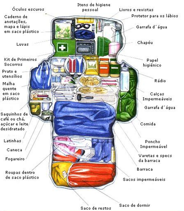 camping-mochila-organizando-a-busola-quebrada